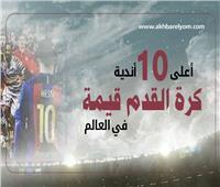 إنفوجراف | أعلى 10 أندية كرة القدم قيمة في العالم