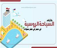 بالأرقام.. السياحة الروسية في مصر خلال عشر سنوات| «انفوجراف»