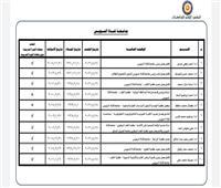 بالأسماء.. 10 مرشحين لرئاسة جامعة قناة السويس