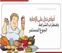 إنفوجراف  أعراض تدل على الإصابة باضطراب الشراهة الجوع المستمر 