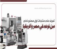 تعرف على منتجات أول مصنع ذكي من نوعه في مصر وأفريقيا   إنفوجراف