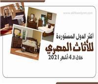 إنفوجراف  أكثر الدول المستوردة للأثاث المصري خلال 4 أشهر