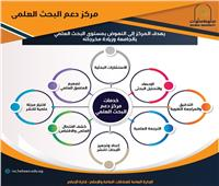 رئيس جامعة حلوان: نسعى لثقل مهارات الباحثين للنهوض بالبحث العملي