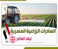 خبراء: الصادرات الزراعية كنز التجارة الخارجية لمصر