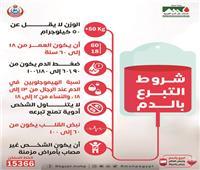 7 شروط من «الصحة» للتبرع بالدم