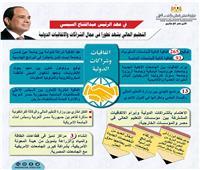التعليم العالي ..إنشاء 3 مراكز للتميز بالشراكة بين جامعات مصرية وجامعات أمريكية