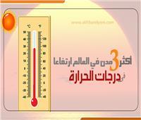 إنفوجراف| أكثر 3 مدن في العالم ارتفاعا في درجات الحرارة