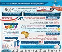 التعليم العالي تستعرض إنجازات النشاط الرياضي بالجامعات بين (2014 -2021)   انفجراف