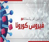إنفوجراف| أكثر الدول العربية معاناة مع فيروس كورونا