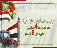 انفوجراف| ترتيب الصادرات الزراعية المصرية بعدتجاوزها 4 ملايين طن
