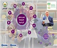 انفوجراف  ابرز تصريحات وزير الزراعة أمام لجنة الدفاع والأمن القومي بمجلس النواب
