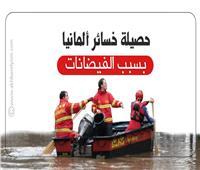 إنفوجراف  حصيلة خسائر ألمانيا بسبب الفيضانات