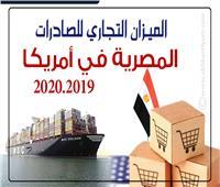 إنفوجراف  الميزان التجاري للصادرات المصرية في أمريكا خلال عامين
