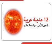 إنفوجراف  12 مدينة عربية ضمن الأعلى حرارة بالعالم
