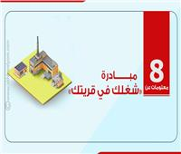 إنفوجراف.. مبادرة «شغلك في قريتك» في 8 معلومات