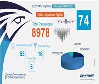 غدًا.. «مصر للطيران» تسير 74 رحلة جوية لنقل 8978 راكبًا