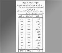 كنوز   تعداد سكان القاهرة فى عهد الخديوى توفيق