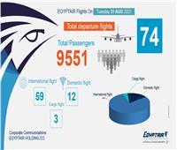 غدًا.. «مصر للطيران» تسير ٧٤ رحلة جويةلنقل ٩٥٥١ راكبًا