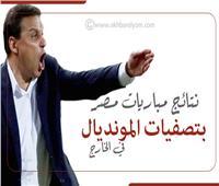 إنفوجراف   نتائج مباريات مصر بتصفيات المونديال في الخارج