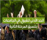 نتيجة الحد الأدنى للقبول في الجامعات بتنسيق المرحلة الثانية
