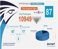 اليوم.. مصر للطيران تُسيّر 87 رحلة جوية لنقل 10949 راكباً لمختلف دول العالم