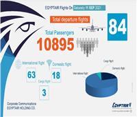 اليوم مصر للطيرانتسير 84 رحلة جوية لنقل 11 ألف راكب لمختلف دول العالم