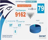 اليوم «مصر للطيران» تسيّر 79 رحلة جوية لنقل 9 آلاف راكبا لمختلف دول العالم