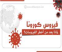 انفوجراف| فيروس كورونا.. لماذا يعد من أخطر الفيروسات؟