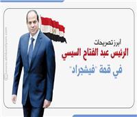 إنفوجراف  أبرز تصريحات الرئيس السيسي في قمة «فيشجراد»