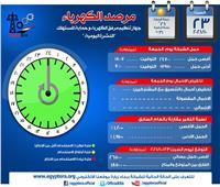 مرصد الكهرباء: 26 ألفا و500 ميجاوات أقصى حمل متوقع اليوم