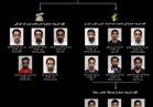 ضبط خلية إرهابية استهدفت اغتيال شخصيات مهمة بالبحرين