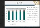 مؤشرات الأداء الحكومي  في خفض  البطالة بين الشباب