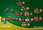 ثلاثي الأهلي ومرعي ضمن التشكيلة المثالية لدوري أبطال أفريقيا