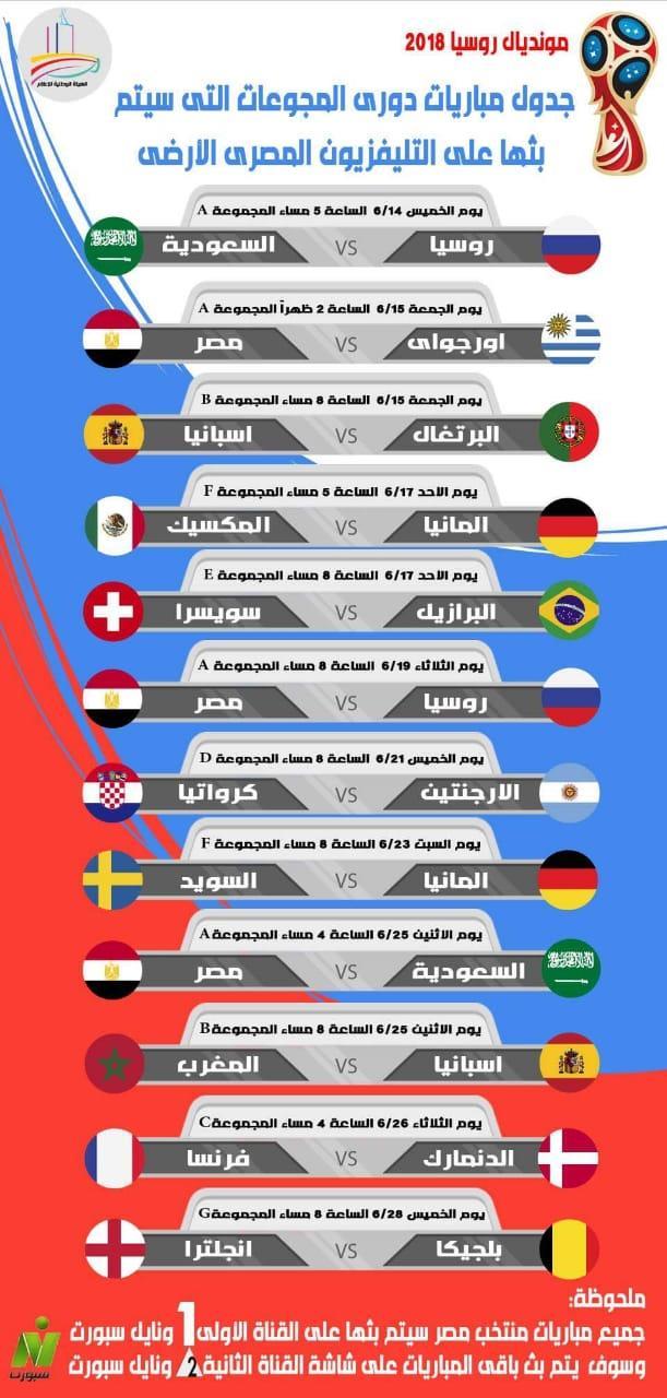 بالمستندات التليفزيون المصري ينجح في بث مباريات كأس العالم