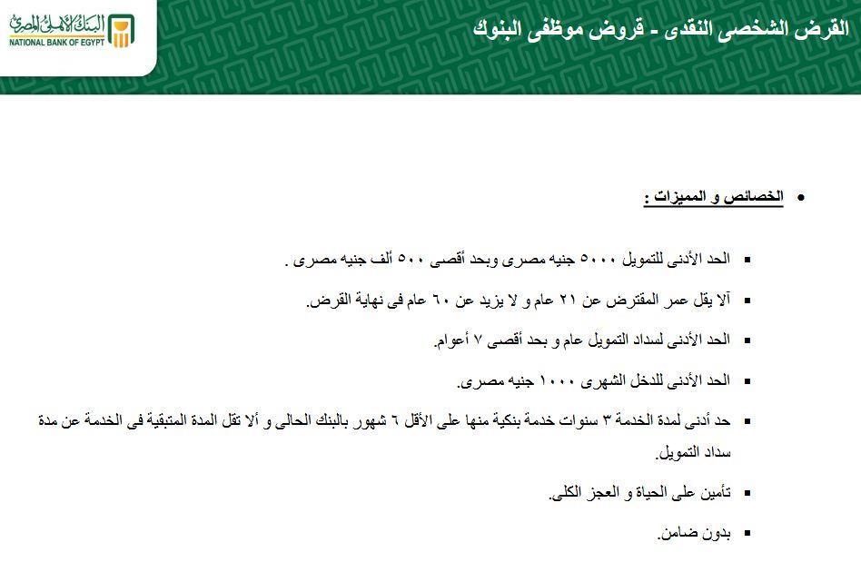 كل ما تريد معرفته عن القروض الشخصية من البنك الأهلي المصري بوابة