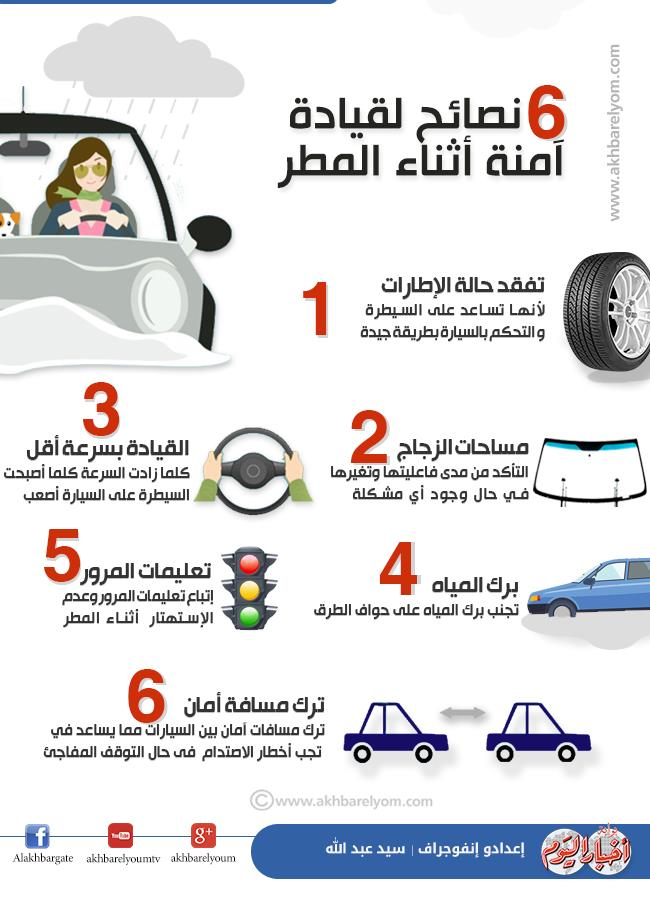 أضرار الأمطار-إليك 6 نصائح لقيادة آمنة أثناء المطر-الصورة من