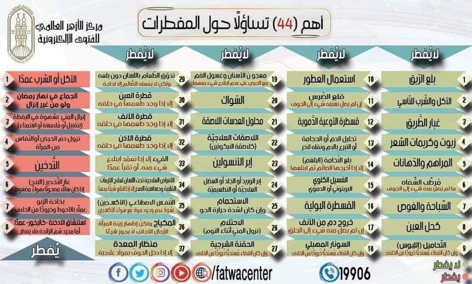 هل حقنة دكثاميثازون مفطرة فى رمضان