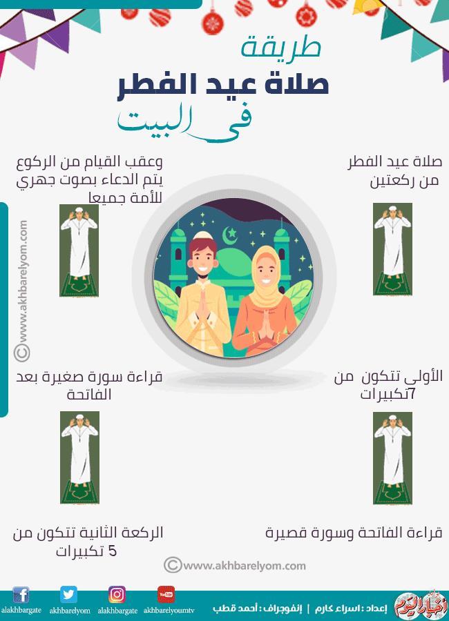 إنفوجراف طريقة صلاة عيد الفطر في المنزل بوابة أخبار اليوم الإلكترونية