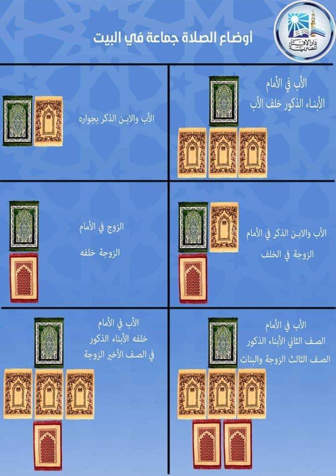 مقاربة عرب إشعاع طريقة صلاة عيد الاضحى للنساء Dsvdedommel Com
