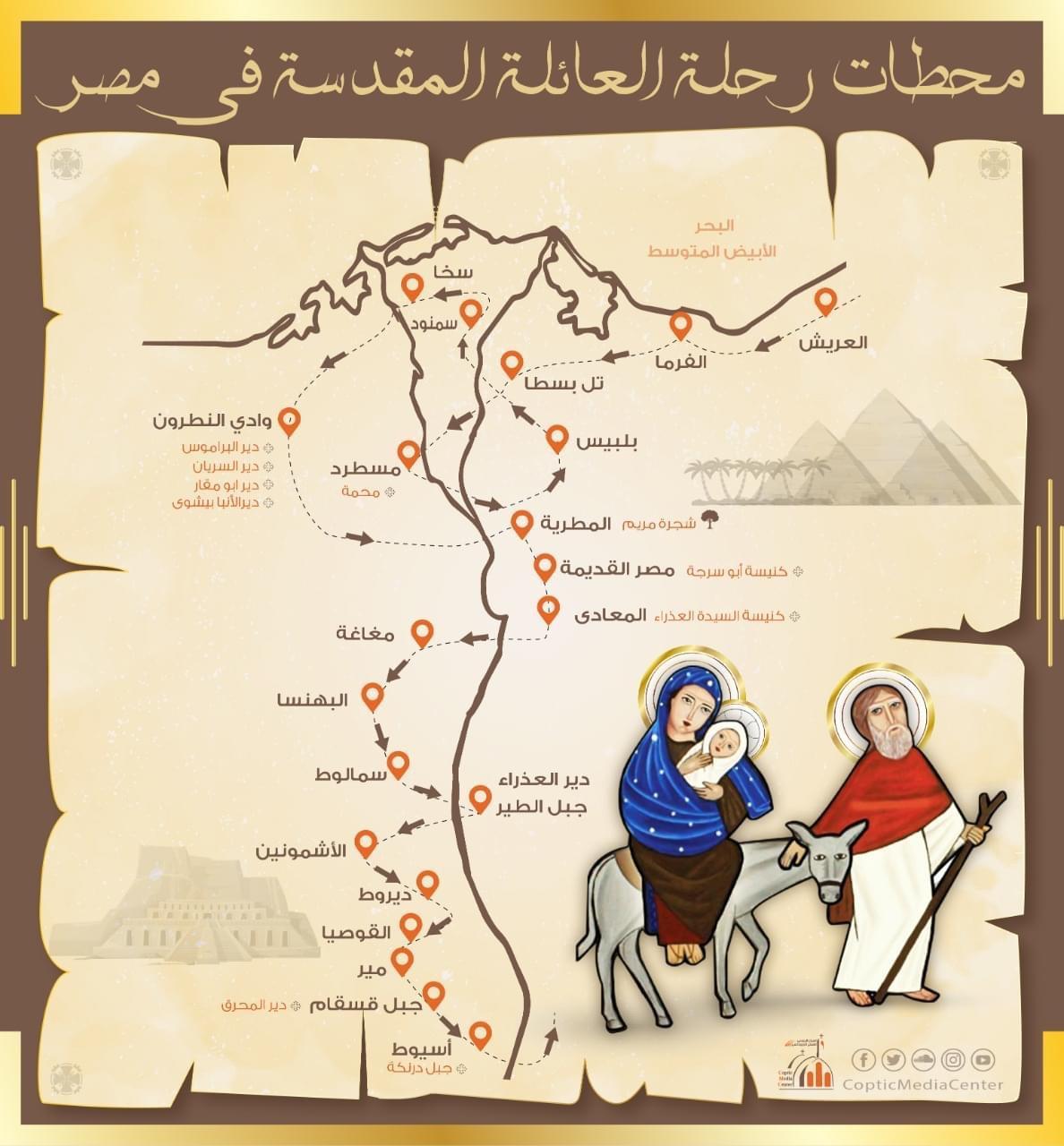 محطات رحلة العائلة المقدسة في ارض مصر
