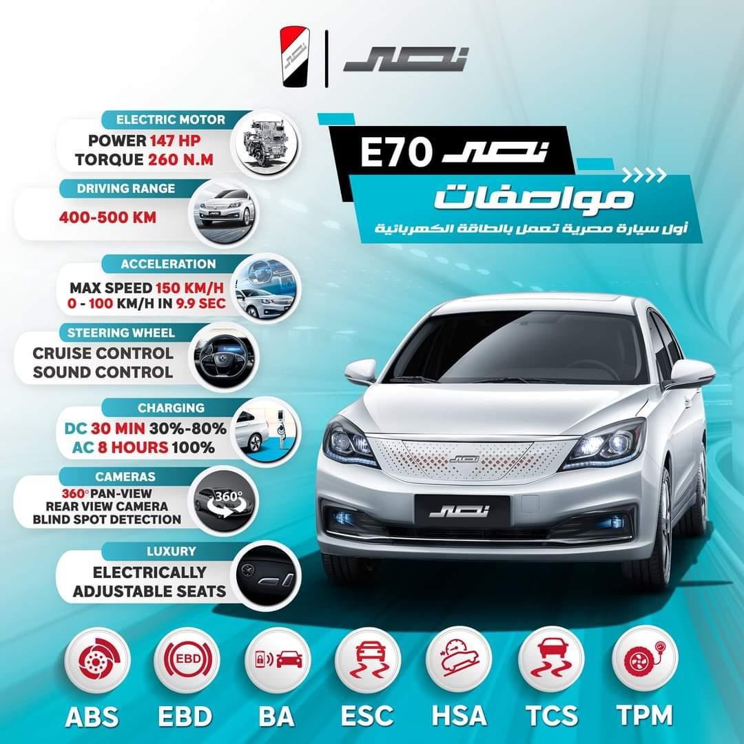 السيارة الكهربائية أول يوليو بدء سير السيارة الكهربائية بـ3 محافظات