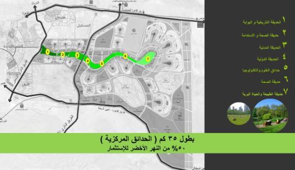 أكبر الحدائق حول العالم  معلومات عن مشروع «النهر الأخضر» بالعاصمة الإدارية الجديدة
