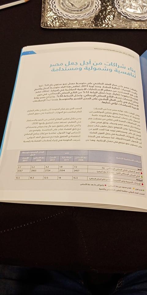 ننشر  تقرير بنك التنمية الافريقي الدولي عن مصر
