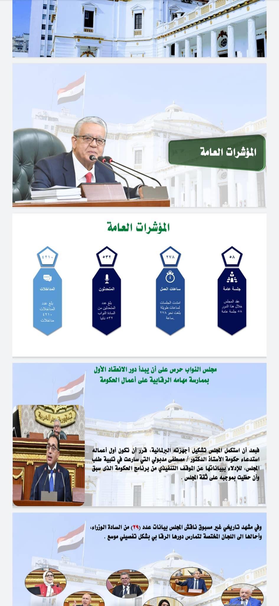 انجازات مجلس النواب للدور الأول نهائي
