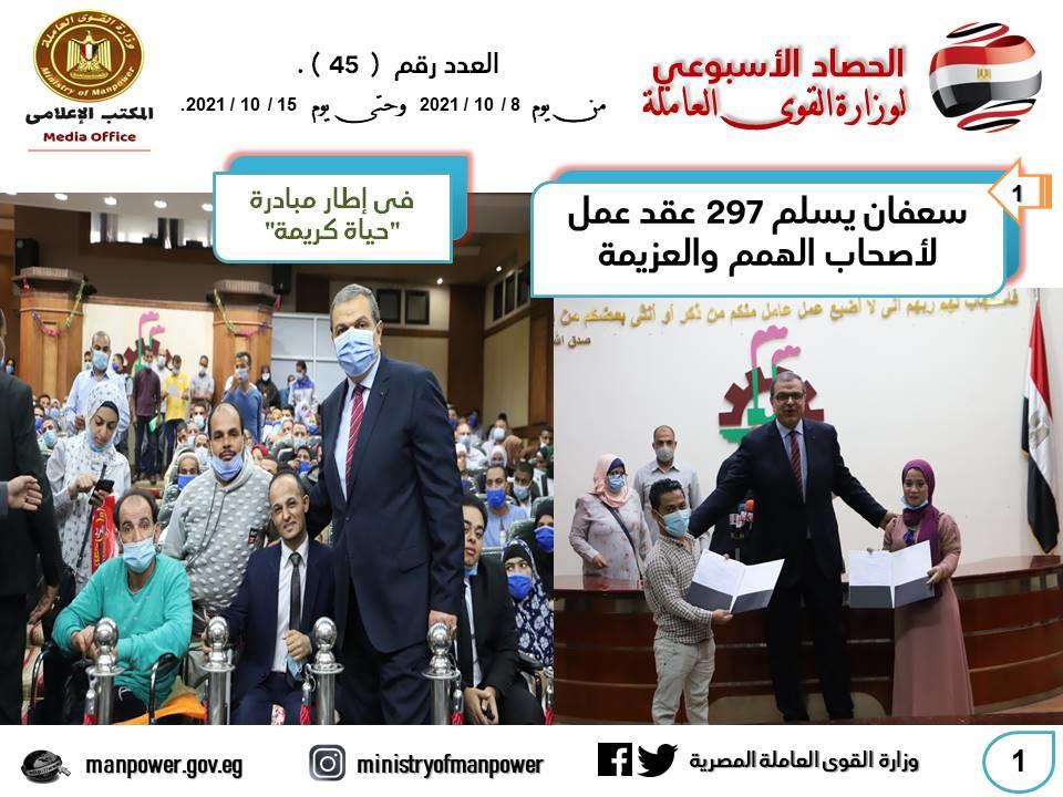 تسليم 297 عقد عمل لأصحاب الهمم والعزيمة