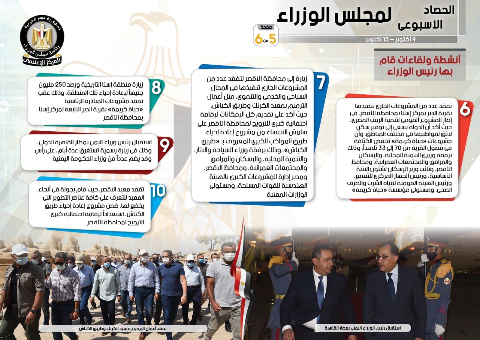 الحصاد الأسبوعي لمجلس الوزراء خلال الفترة من 9 حتى 15 أكتوبر2021