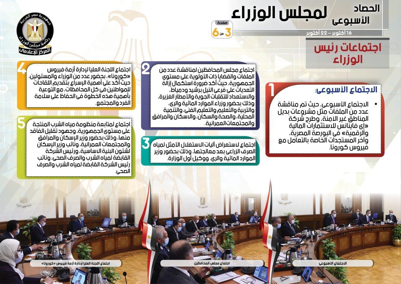 بالإنفو جراف.. الحصاد الأسبوعي لمجلس الوزراء خلال الفترة من 16 حتى 22 أكتوبر 2021