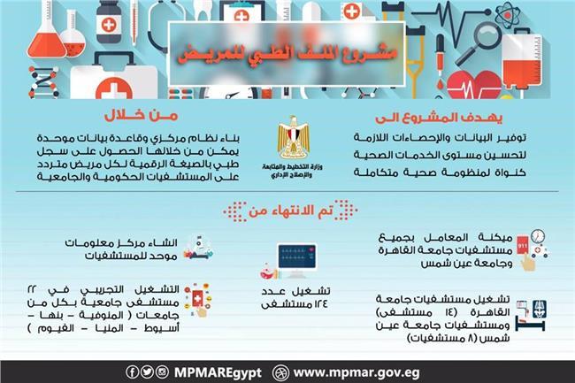 98793348f وزارة التخطيط تنشر معلومات عن مشروع بناء الملف الطبي للمريض | بوابة ...