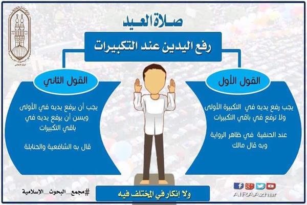 عيد الأضحى 2019 طريقة رفع اليدين عند التكبيرات في صلاة العيد بوابة أخبار اليوم الإلكترونية