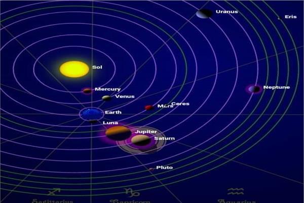 الجمعية الفلكية بجدة توضح حقيقة اصطفاف الكواكب في يوليو 2020 بوابة أخبار اليوم الإلكترونية